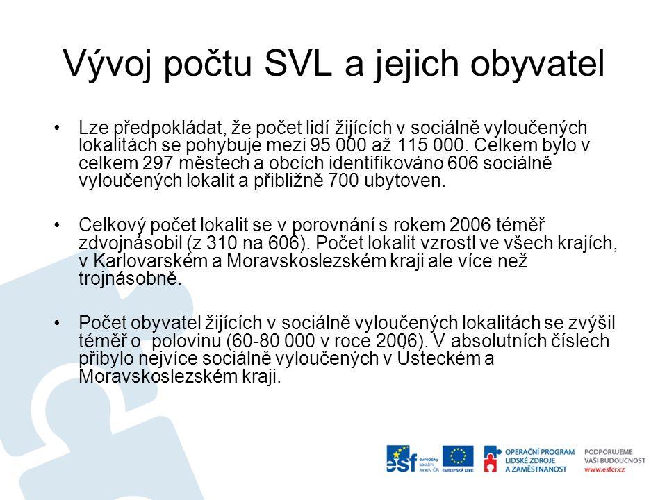 Vývoj počtu SVL a jejich obyvatel Lze předpokládat, že počet lidí žijících v sociálně vyloučených lokalitách se pohybuje mezi 95 000 až 115 000.