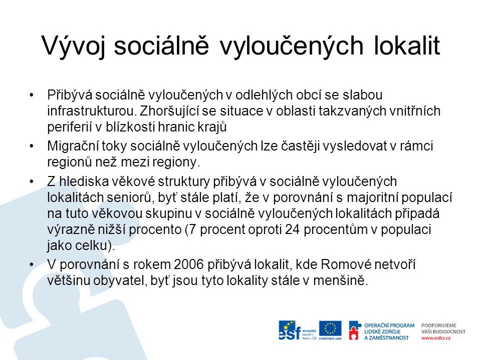 Vývoj sociálně vyloučených lokalit Přibývá sociálně vyloučených v odlehlých obcí se slabou infrastrukturou.