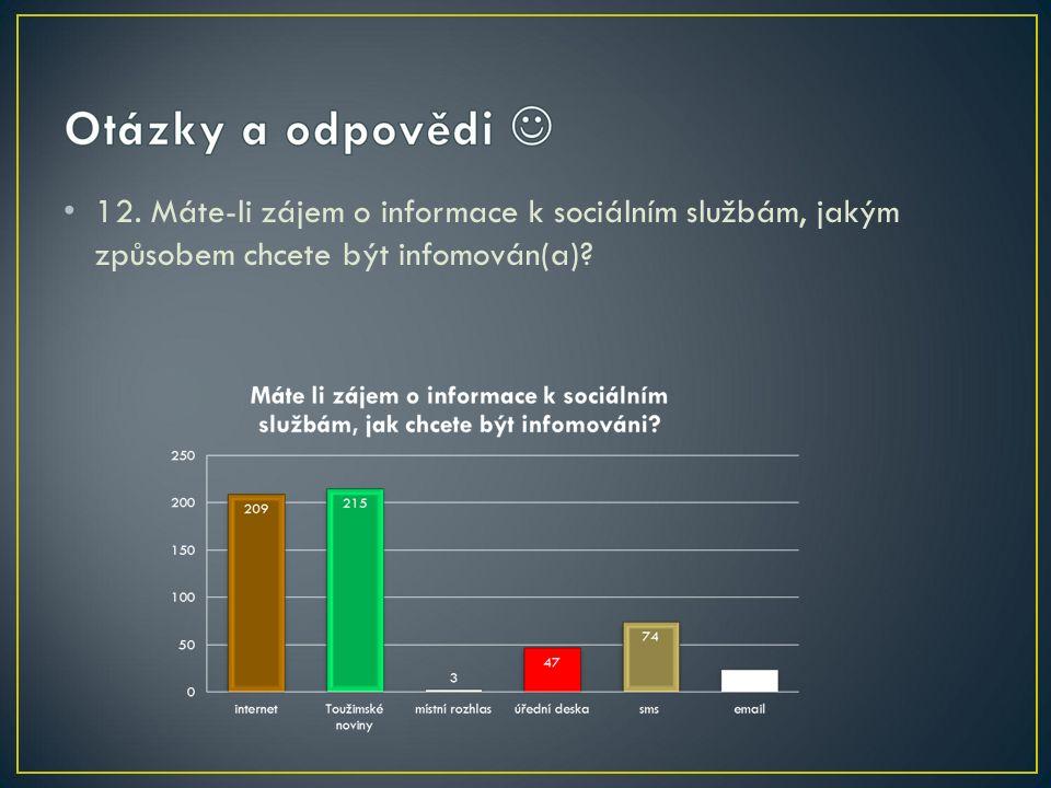 12. Máte-li zájem o informace k sociálním službám, jakým způsobem chcete být infomován(a)?