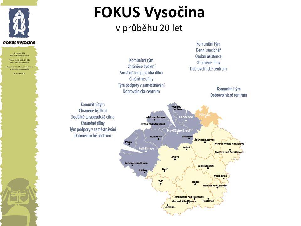 FOKUS Vysočina v průběhu 20 let Od 1.
