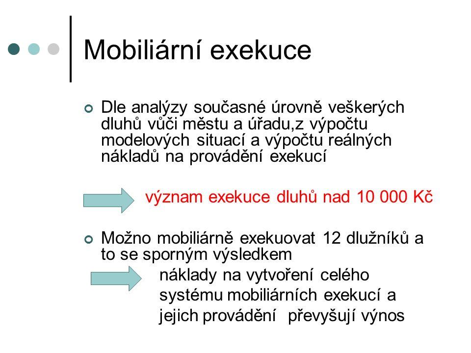 Mobiliární exekuce Dle analýzy současné úrovně veškerých dluhů vůči městu a úřadu,z výpočtu modelových situací a výpočtu reálných nákladů na provádění exekucí význam exekuce dluhů nad 10 000 Kč Možno mobiliárně exekuovat 12 dlužníků a to se sporným výsledkem náklady na vytvoření celého systému mobiliárních exekucí a jejich provádění převyšují výnos