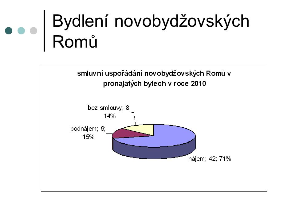 Hlavní pilíře romské integrace v Novém Bydžově Terénní sociální práce Vzdělávání dětí Represivní opatření