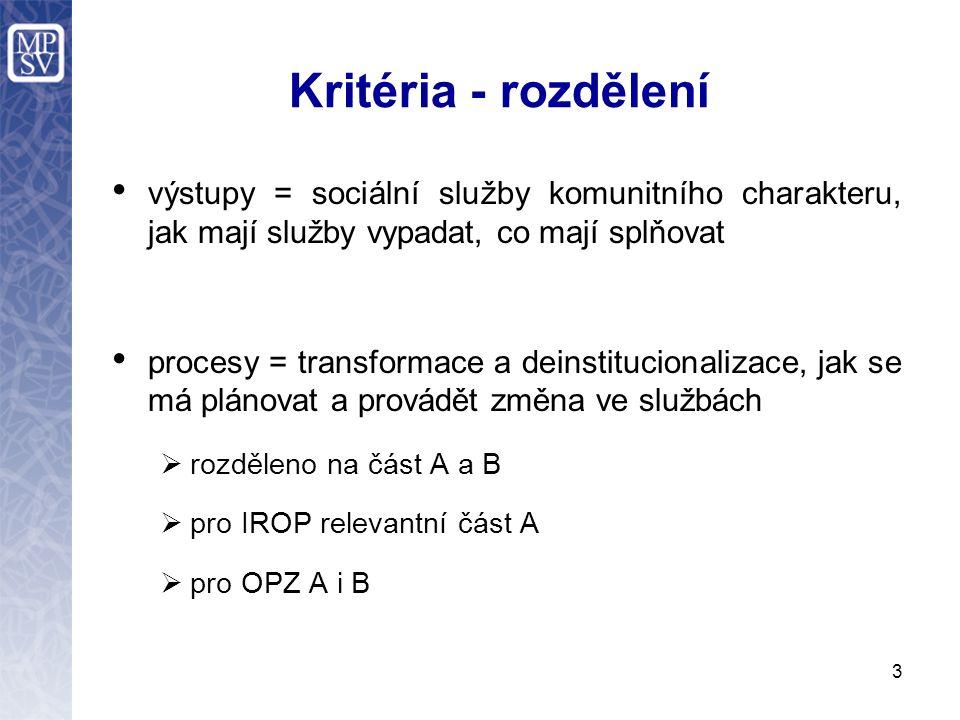 Kritéria - rozdělení výstupy = sociální služby komunitního charakteru, jak mají služby vypadat, co mají splňovat procesy = transformace a deinstitucionalizace, jak se má plánovat a provádět změna ve službách  rozděleno na část A a B  pro IROP relevantní část A  pro OPZ A i B 3