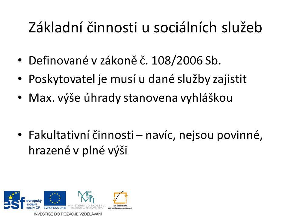 Základní činnosti u sociálních služeb Definované v zákoně č. 108/2006 Sb. Poskytovatel je musí u dané služby zajistit Max. výše úhrady stanovena vyhlá