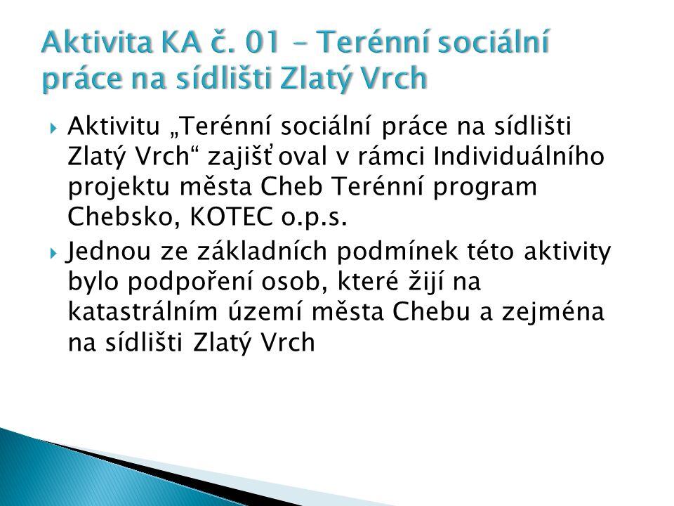 """ Aktivitu """"Terénní sociální práce na sídlišti Zlatý Vrch zajišťoval v rámci Individuálního projektu města Cheb Terénní program Chebsko, KOTEC o.p.s."""