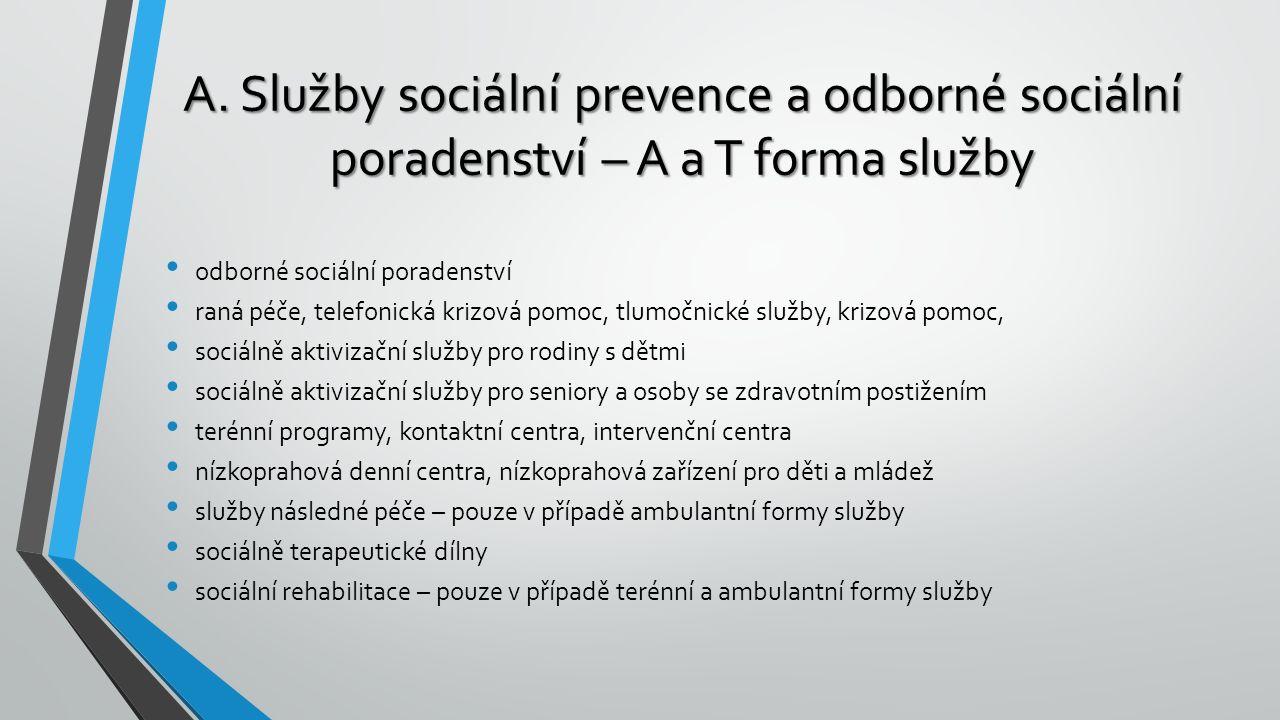 A. Služby sociální prevence a odborné sociální poradenství – A a T forma služby odborné sociální poradenství raná péče, telefonická krizová pomoc, tlu