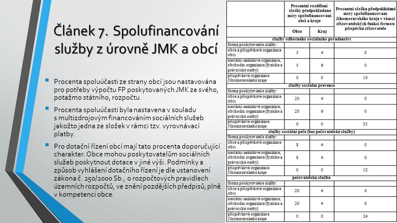  Procenta spoluúčasti ze strany obcí jsou nastavována pro potřeby výpočtu FP poskytovaných JMK ze svého, potažmo státního, rozpočtu.  Procenta spolu
