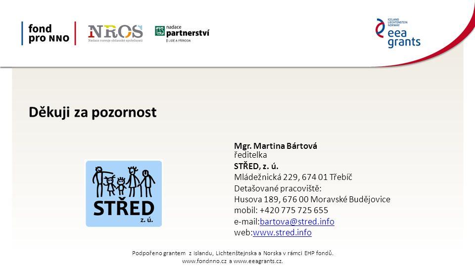 Děkuji za pozornost Mgr. Martina Bártová ředitelka STŘED, z. ú. Mládežnická 229, 674 01 Třebíč Detašované pracoviště: Husova 189, 676 00 Moravské Budě