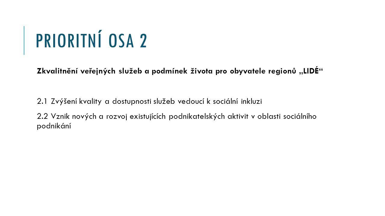 """PRIORITNÍ OSA 2 Zkvalitnění veřejných služeb a podmínek života pro obyvatele regionů """"LIDÉ 2.1 Zvýšení kvality a dostupnosti služeb vedoucí k sociální inkluzi 2.2 Vznik nových a rozvoj existujících podnikatelských aktivit v oblasti sociálního podnikání"""