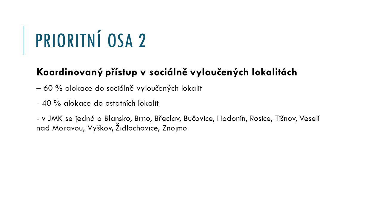PRIORITNÍ OSA 2 Koordinovaný přístup v sociálně vyloučených lokalitách – 60 % alokace do sociálně vyloučených lokalit - 40 % alokace do ostatních lokalit - v JMK se jedná o Blansko, Brno, Břeclav, Bučovice, Hodonín, Rosice, Tišnov, Veselí nad Moravou, Vyškov, Židlochovice, Znojmo
