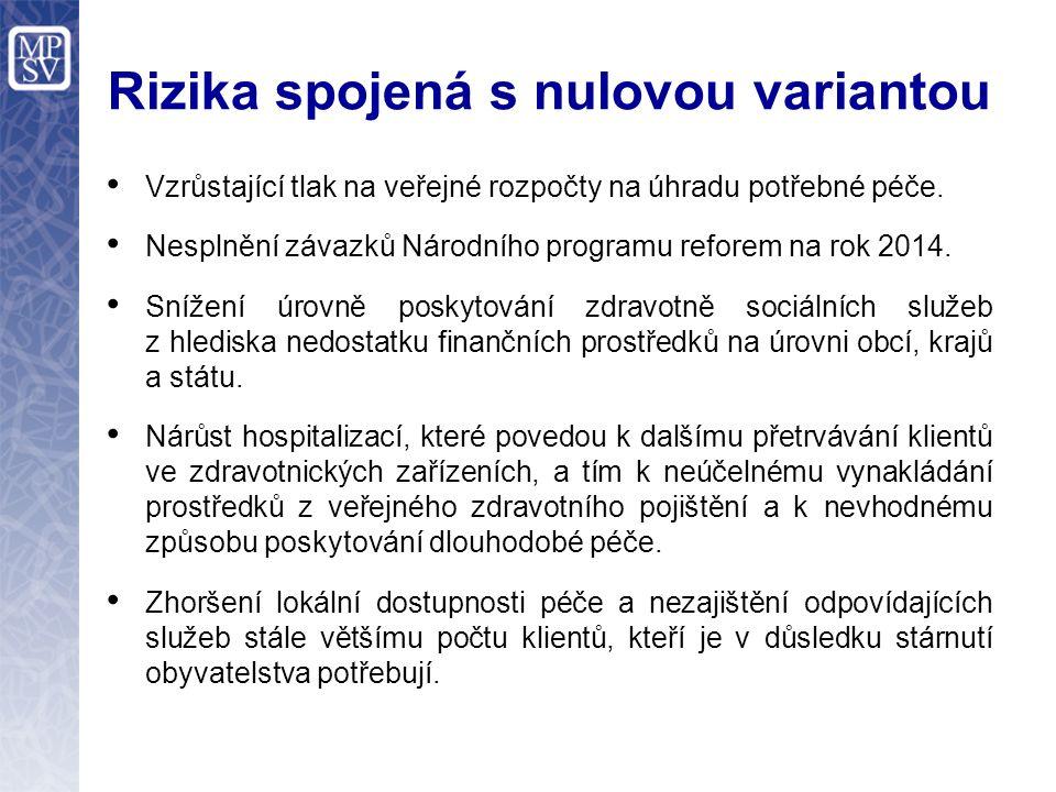 Projekt MPSV Podpora procesů v sociálních službách Klíčová aktivita č.