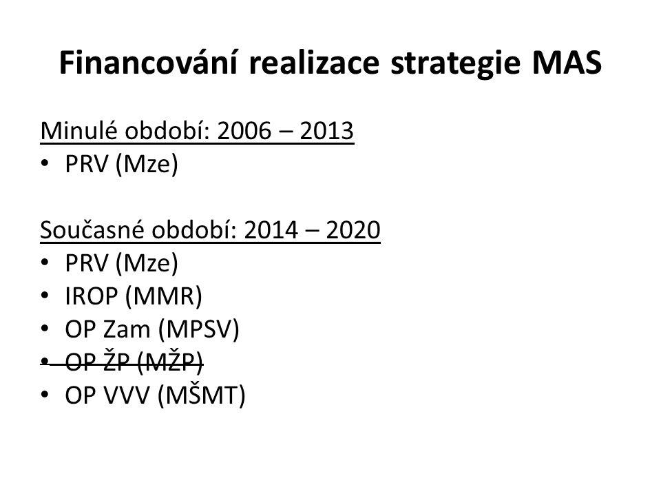 Financování realizace strategie MAS Minulé období: 2006 – 2013 PRV (Mze) Současné období: 2014 – 2020 PRV (Mze) IROP (MMR) OP Zam (MPSV) OP ŽP (MŽP) OP VVV (MŠMT)