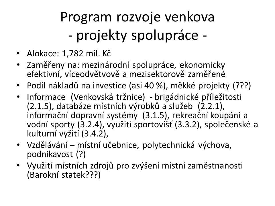 Program rozvoje venkova - projekty spolupráce - Alokace: 1,782 mil.