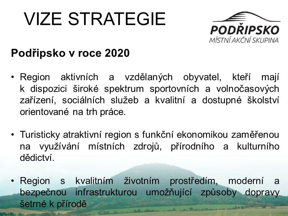 Podřipsko v roce 2020 Region aktivních a vzdělaných obyvatel, kteří mají k dispozici široké spektrum sportovních a volnočasových zařízení, sociálních služeb a kvalitní a dostupné školství orientované na trh práce.