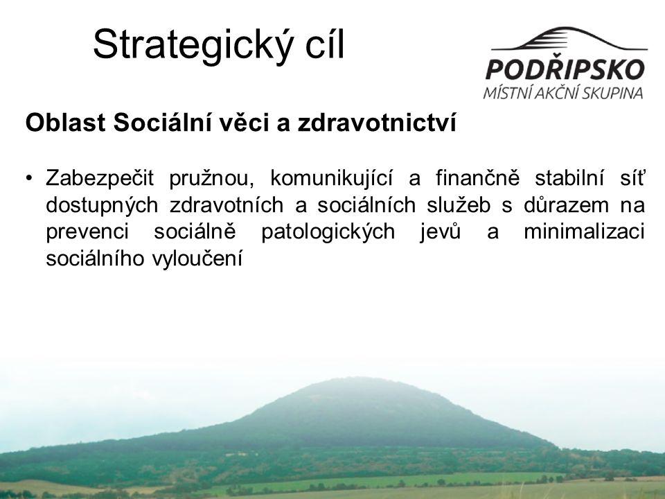 Oblast Sociální věci a zdravotnictví Zabezpečit pružnou, komunikující a finančně stabilní síť dostupných zdravotních a sociálních služeb s důrazem na prevenci sociálně patologických jevů a minimalizaci sociálního vyloučení Strategický cíl