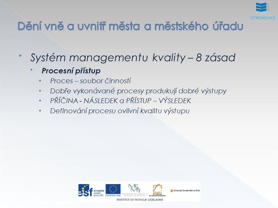 Systém managementu kvality – 8 zásad Procesní přístup Proces – soubor činností Dobře vykonávané procesy produkují dobré výstupy PŘÍČINA - NÁSLEDEK a PŘÍSTUP – VÝSLEDEK Definování procesu ovlivní kvalitu výstupu Inovace výuky regionálního rozvoje, CZ.1.07/2.2.00/28.0012