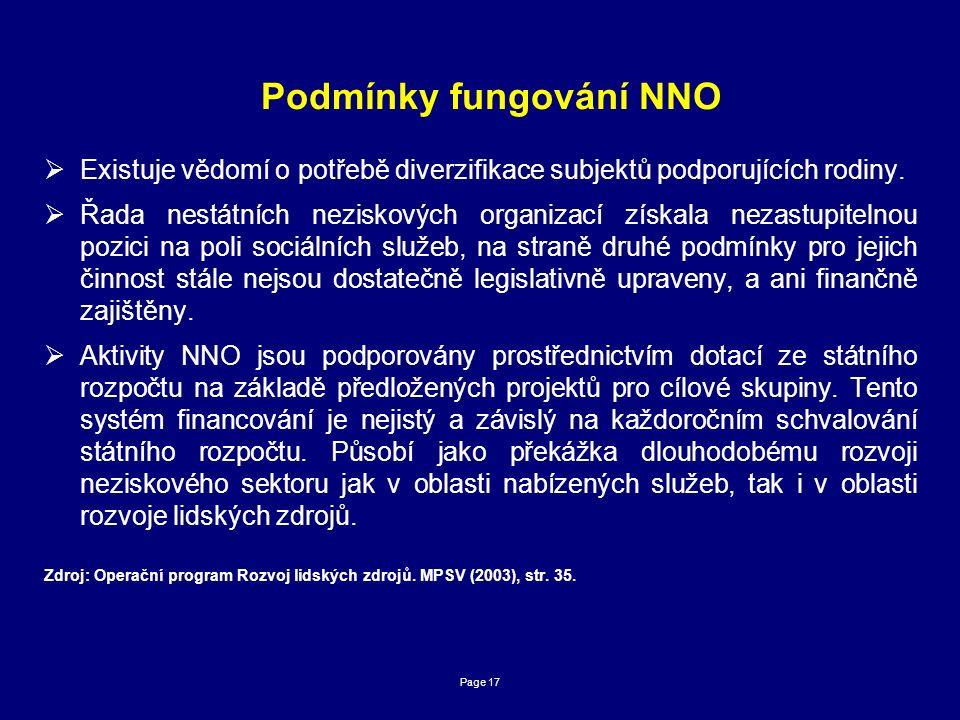 Page 17 Podmínky fungování NNO  Existuje vědomí o potřebě diverzifikace subjektů podporujících rodiny.