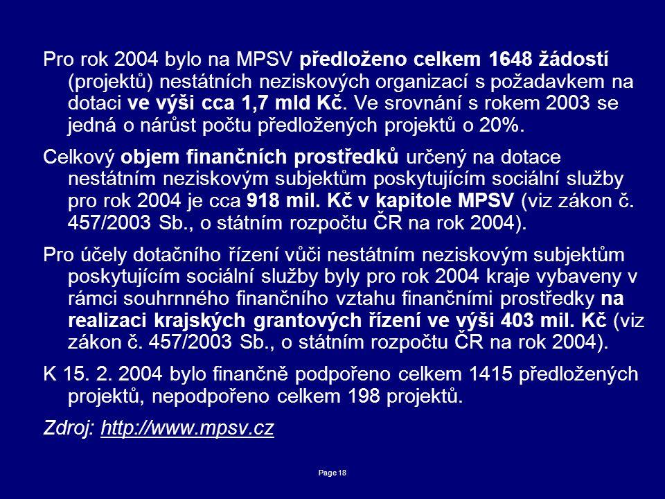 Page 18 Pro rok 2004 bylo na MPSV předloženo celkem 1648 žádostí (projektů) nestátních neziskových organizací s požadavkem na dotaci ve výši cca 1,7 mld Kč.