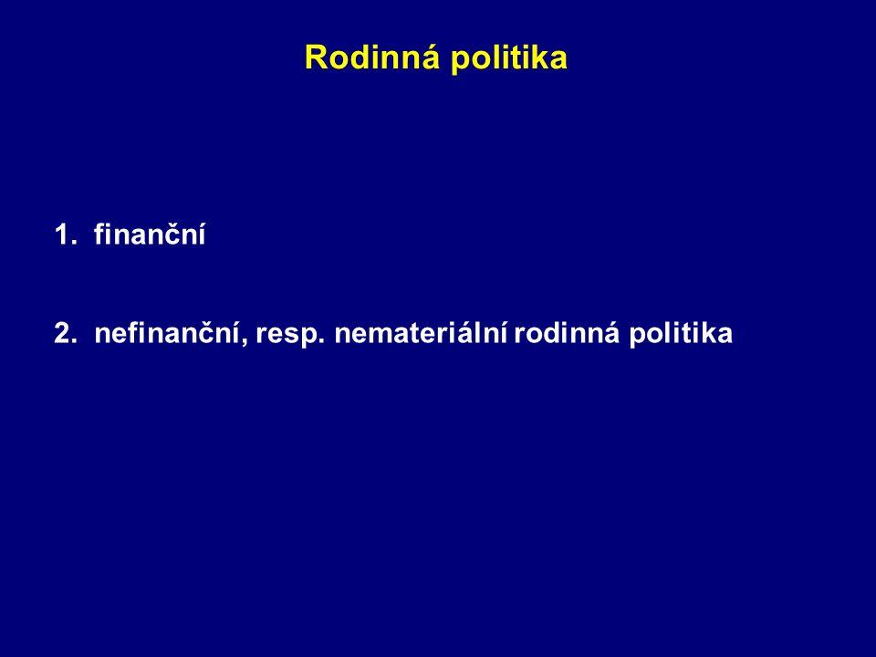 Rodinná politika 1.finanční 2.nefinanční, resp. nemateriální rodinná politika