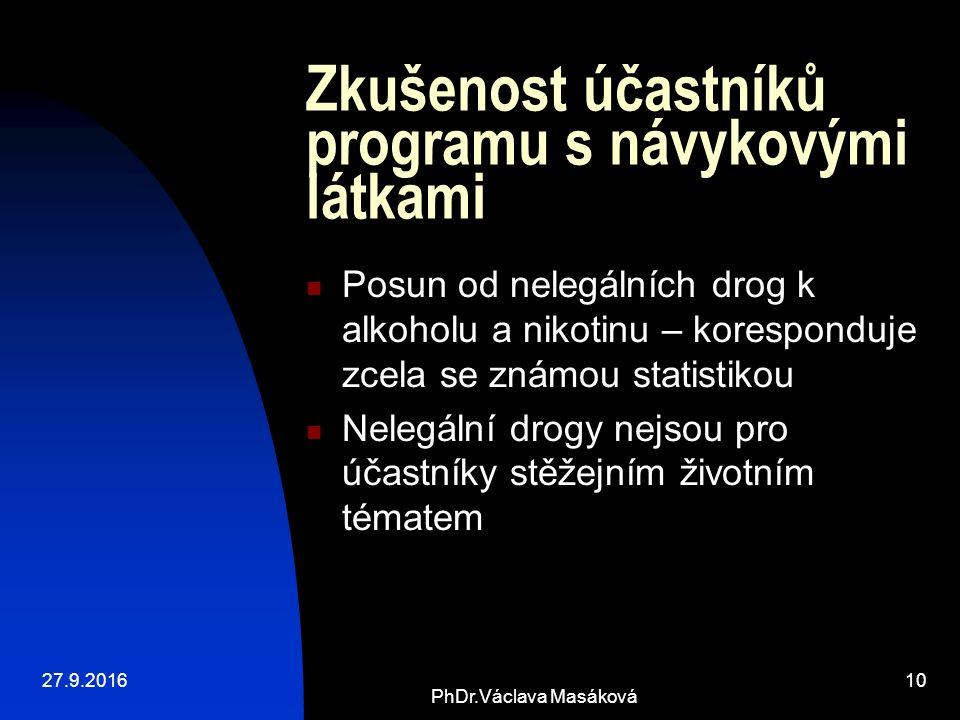 27.9.2016 PhDr.Václava Masáková 10 Zkušenost účastníků programu s návykovými látkami Posun od nelegálních drog k alkoholu a nikotinu – koresponduje zcela se známou statistikou Nelegální drogy nejsou pro účastníky stěžejním životním tématem