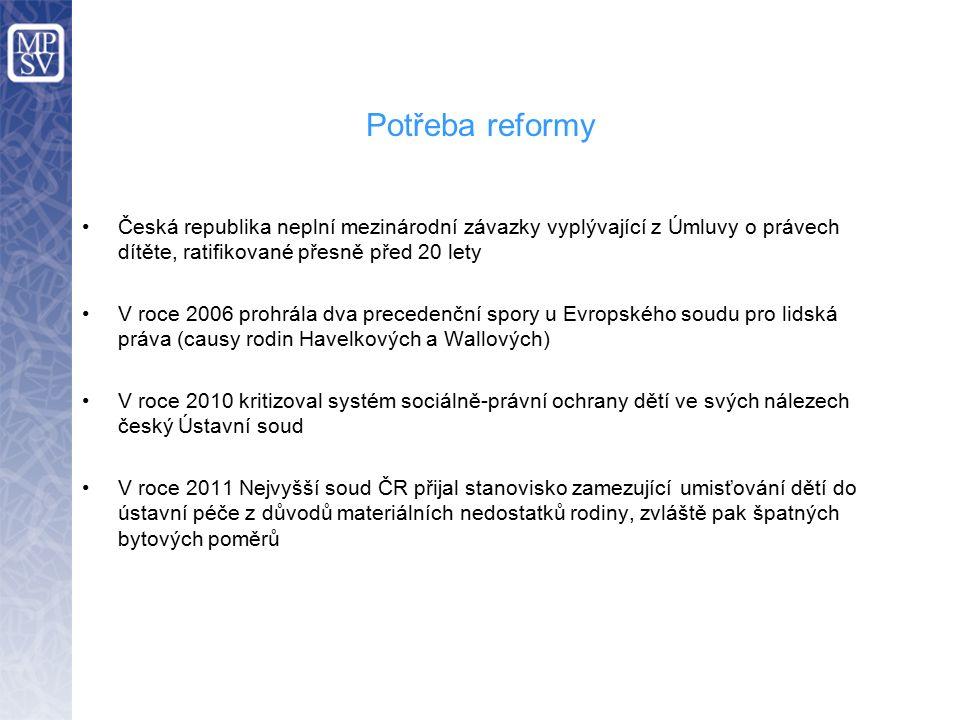 Potřeba reformy Česká republika neplní mezinárodní závazky vyplývající z Úmluvy o právech dítěte, ratifikované přesně před 20 lety V roce 2006 prohrála dva precedenční spory u Evropského soudu pro lidská práva (causy rodin Havelkových a Wallových) V roce 2010 kritizoval systém sociálně-právní ochrany dětí ve svých nálezech český Ústavní soud V roce 2011 Nejvyšší soud ČR přijal stanovisko zamezující umisťování dětí do ústavní péče z důvodů materiálních nedostatků rodiny, zvláště pak špatných bytových poměrů