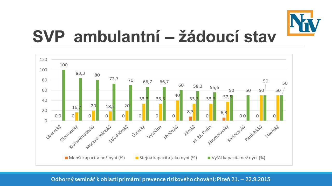 SVP ambulantní – žádoucí stav Odborný seminář k oblasti primární prevence rizikového chování; Plzeň 21.