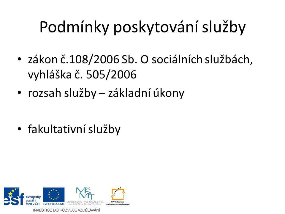Podmínky poskytování služby zákon č.108/2006 Sb. O sociálních službách, vyhláška č.