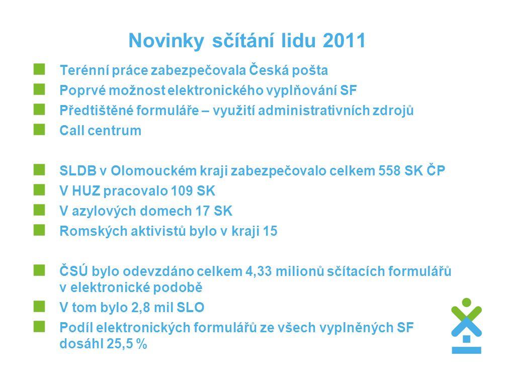 Novinky sčítání lidu 2011  Terénní práce zabezpečovala Česká pošta  Poprvé možnost elektronického vyplňování SF  Předtištěné formuláře – využití ad
