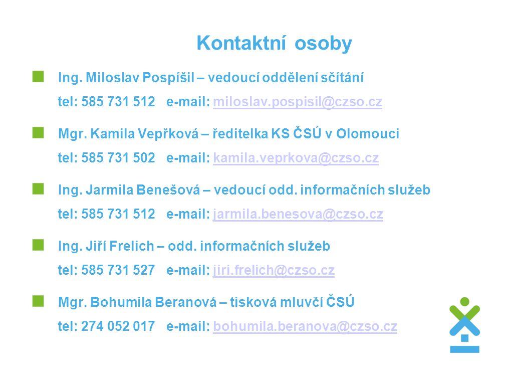 Kontaktní osoby  Ing. Miloslav Pospíšil – vedoucí oddělení sčítání tel: 585 731 512 e-mail: miloslav.pospisil@czso.czmiloslav.pospisil@czso.cz  Mgr.