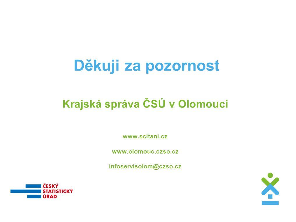 Děkuji za pozornost Krajská správa ČSÚ v Olomouci www.scitani.cz www.olomouc.czso.cz infoservisolom@czso.cz