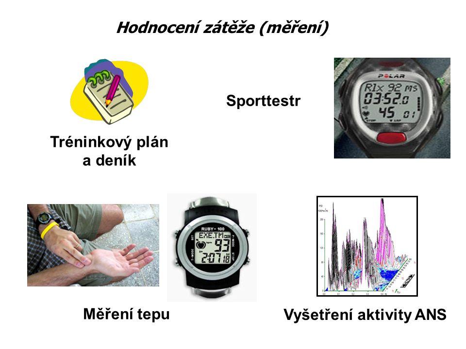 Fyziologická charakteristika závodní běžecké lyžování Zdatnost - VO2max 80 ml/min/kg Vmax 140-160 l/min Energetický výdej 680-1800 % nál.