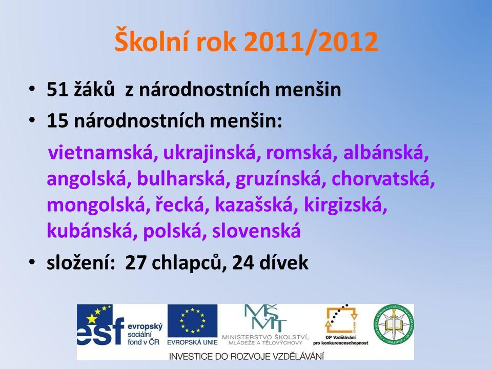 Školní rok 2011/2012 51 žáků z národnostních menšin 15 národnostních menšin: vietnamská, ukrajinská, romská, albánská, angolská, bulharská, gruzínská, chorvatská, mongolská, řecká, kazašská, kirgizská, kubánská, polská, slovenská složení: 27 chlapců, 24 dívek