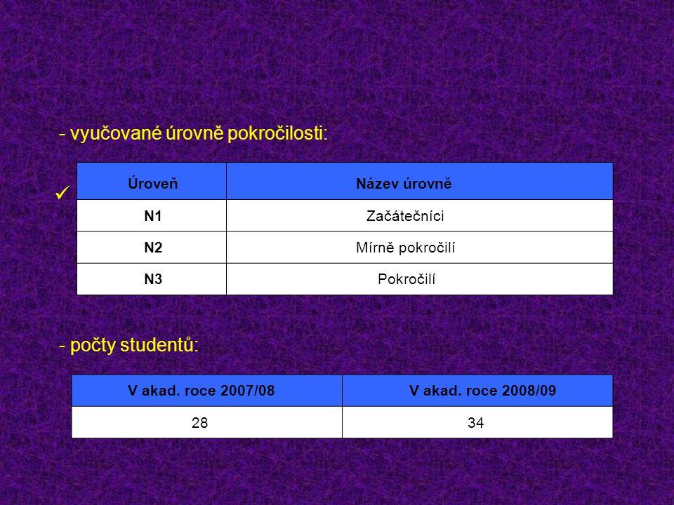 - vyučované úrovně pokročilosti: - počty studentů: V akad.