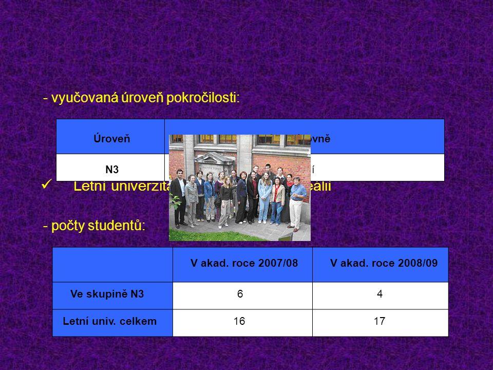 - vyučovaná úroveň pokročilosti: - počty studentů: V akad.