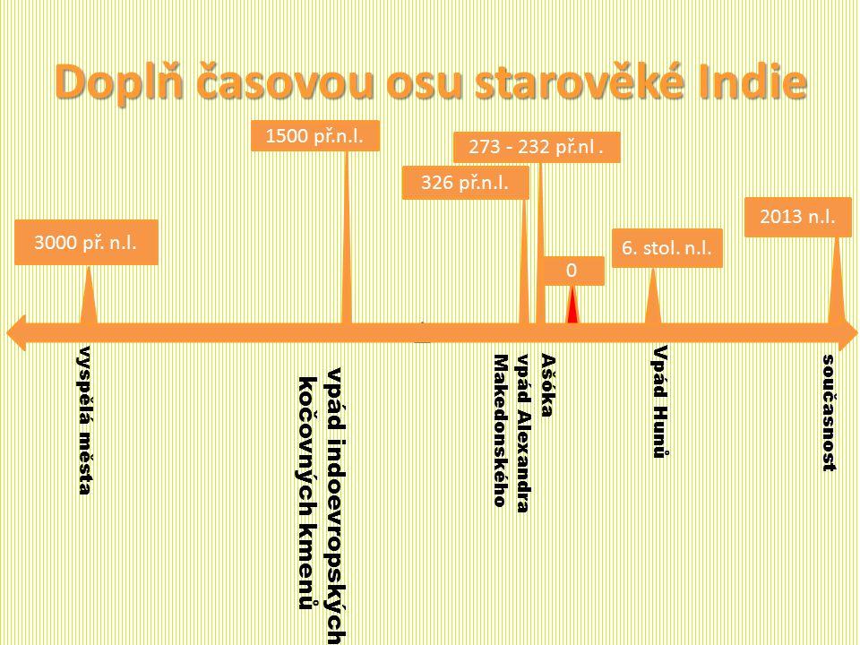 Doplň časovou osu starověké Indie 3000 př.n.l. 0 2013 n.l.