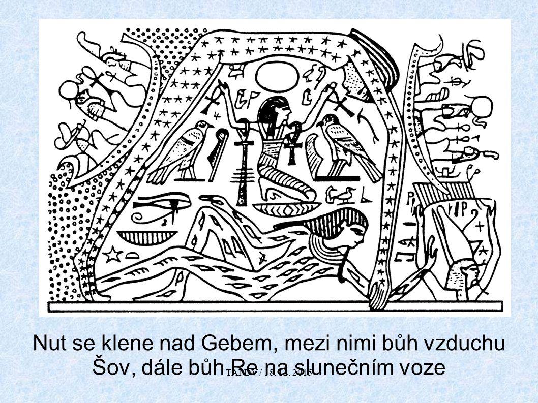 Nut se klene nad Gebem, mezi nimi bůh vzduchu Šov, dále bůh Re na slunečním voze TAPDV / 18.