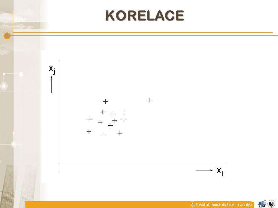 © Institut biostatistiky a analýz KORELACE