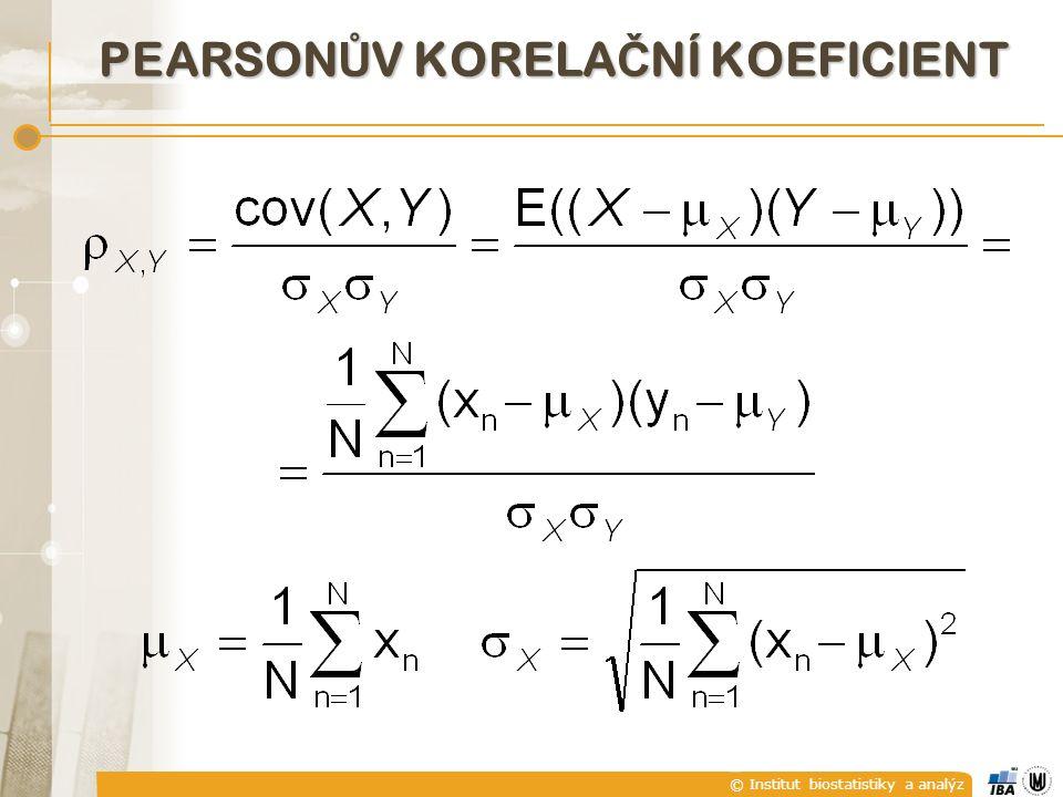 © Institut biostatistiky a analýz PEARSON Ů V KORELA Č NÍ KOEFICIENT