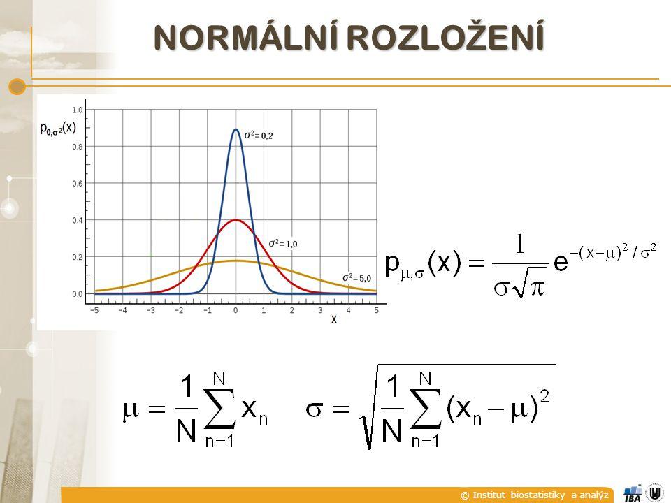 © Institut biostatistiky a analýz NORMÁLNÍ ROZLO Ž ENÍ