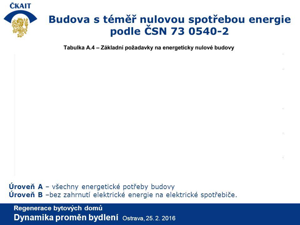 Budova s téměř nulovou spotřebou energie podle ČSN 73 0540-2 Úroveň A – všechny energetické potřeby budovy Úroveň B –bez zahrnutí elektrické energie na elektrické spotřebiče.