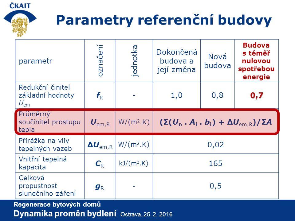 Parametry referenční budovy parametr označení jednotka Dokončená budova a její změna Nová budova Budova s téměř nulovou spotřebou energie Redukční čin