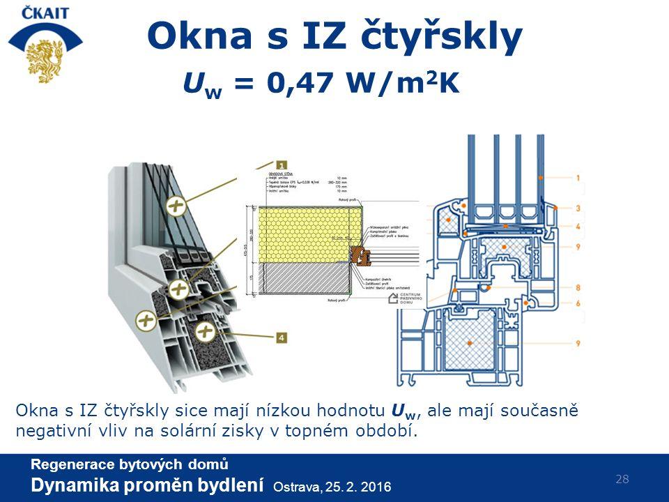 Okna s IZ čtyřskly U w = 0,47 W/m 2 K 28 Okna s IZ čtyřskly sice mají nízkou hodnotu U w, ale mají současně negativní vliv na solární zisky v topném o