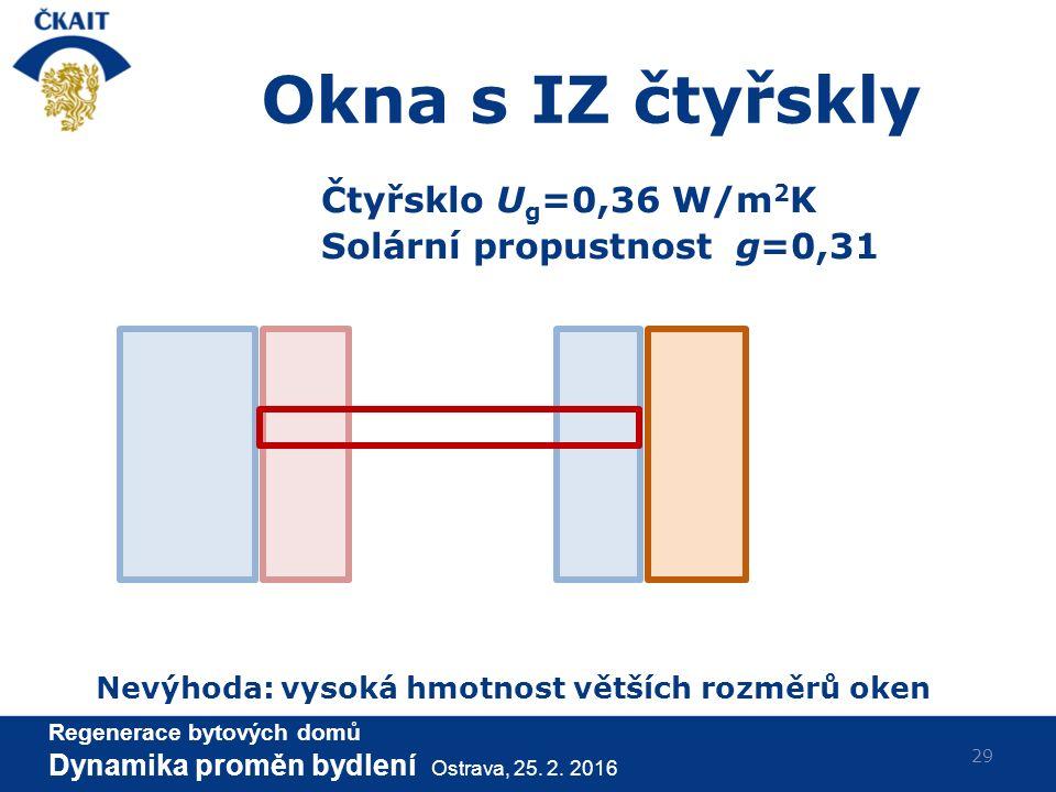 Okna s IZ čtyřskly Čtyřsklo U g =0,36 W/m 2 K Solární propustnost g=0,31 Nevýhoda: vysoká hmotnost větších rozměrů oken 29 Regenerace bytových domů Dynamika proměn bydlení Ostrava, 25.
