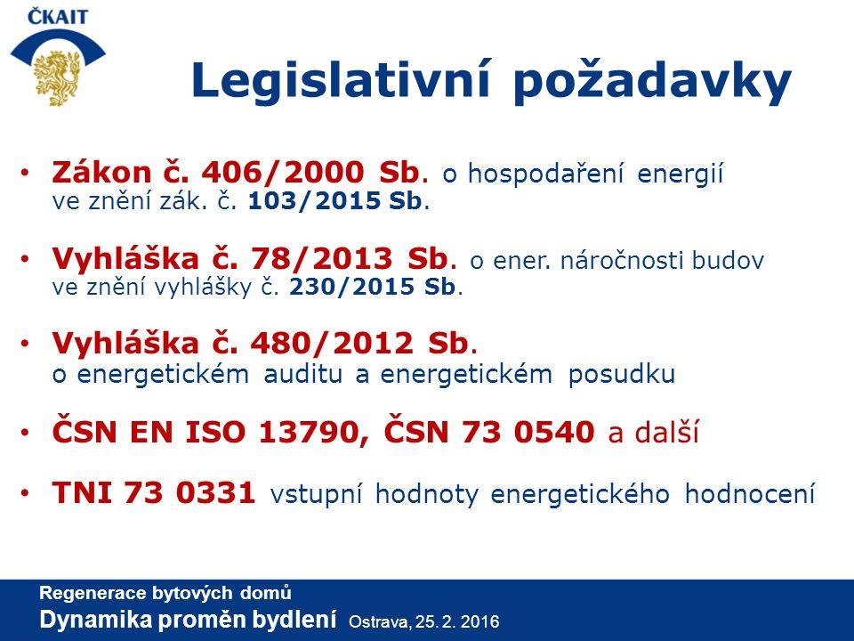 Legislativní požadavky Zákon č. 406/2000 Sb. o hospodaření energií ve znění zák. č. 103/2015 Sb. Vyhláška č. 78/2013 Sb. o ener. náročnosti budov ve z