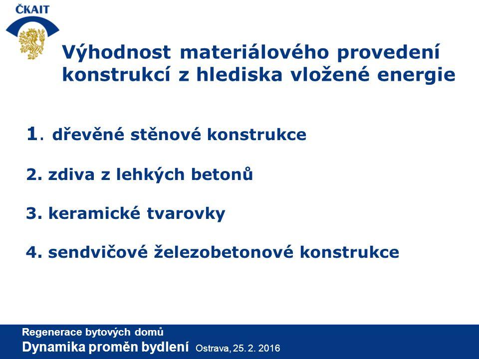 Děkuji za pozornost Ing.Vladan Panovec Centrum stavebního inženýrství a.s.