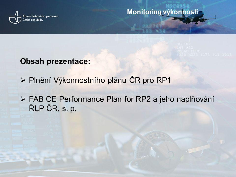 Monitoring výkonnosti Obsah prezentace:  Plnění Výkonnostního plánu ČR pro RP1  FAB CE Performance Plan for RP2 a jeho naplňování ŘLP ČR, s.