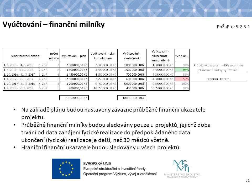 Vyúčtování – finanční milníky 31 PpŽaP-o: 5.2.5.1 Na základě plánu budou nastaveny závazné průběžné finanční ukazatele projektu.
