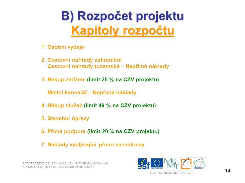 14 B) Rozpočet projektu Kapitoly rozpočtu 1. Osobní výdaje 2.