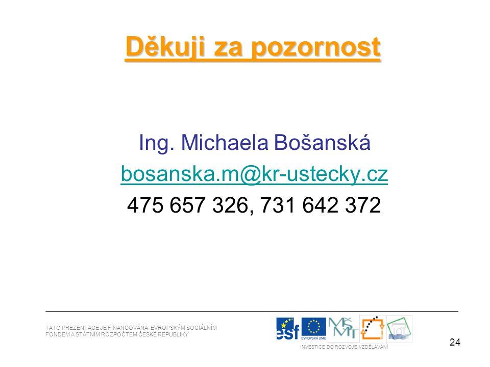 24 TATO PREZENTACE JE FINANCOVÁNA EVROPSKÝM SOCIÁLNÍM FONDEM A STÁTNÍM ROZPOČTEM ČESKÉ REPUBLIKY INVESTICE DO ROZVOJE VZDĚLÁVÁNÍ Děkuji za pozornost Ing.