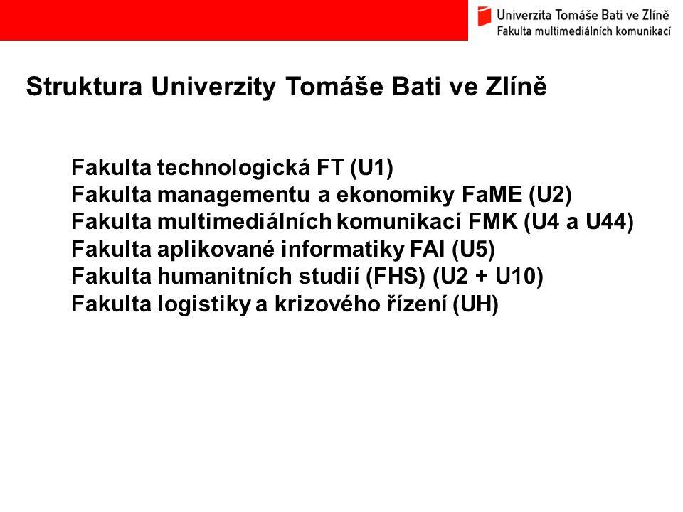 Bc. Hana Ponížilová: Analýza konkurenčního prostředí Fakulty multimediálních komunikací UTB ve Zlíně Struktura Univerzity Tomáše Bati ve Zlíně Fakulta